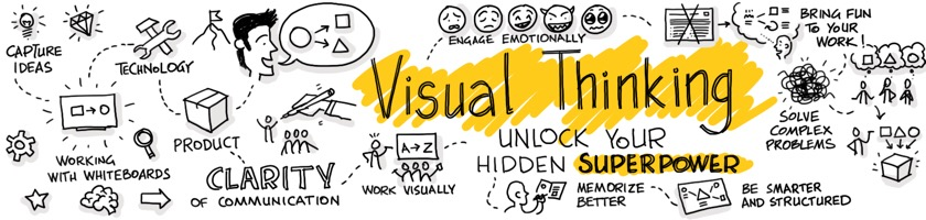 Sketchnoting and Visual Thinking For Project Managers
